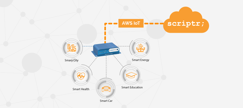 Configuring a MultiTech Gateway to Push Data to AWS IoT