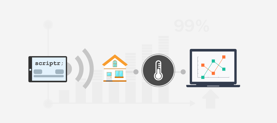 Get insights on your Nest devices' data