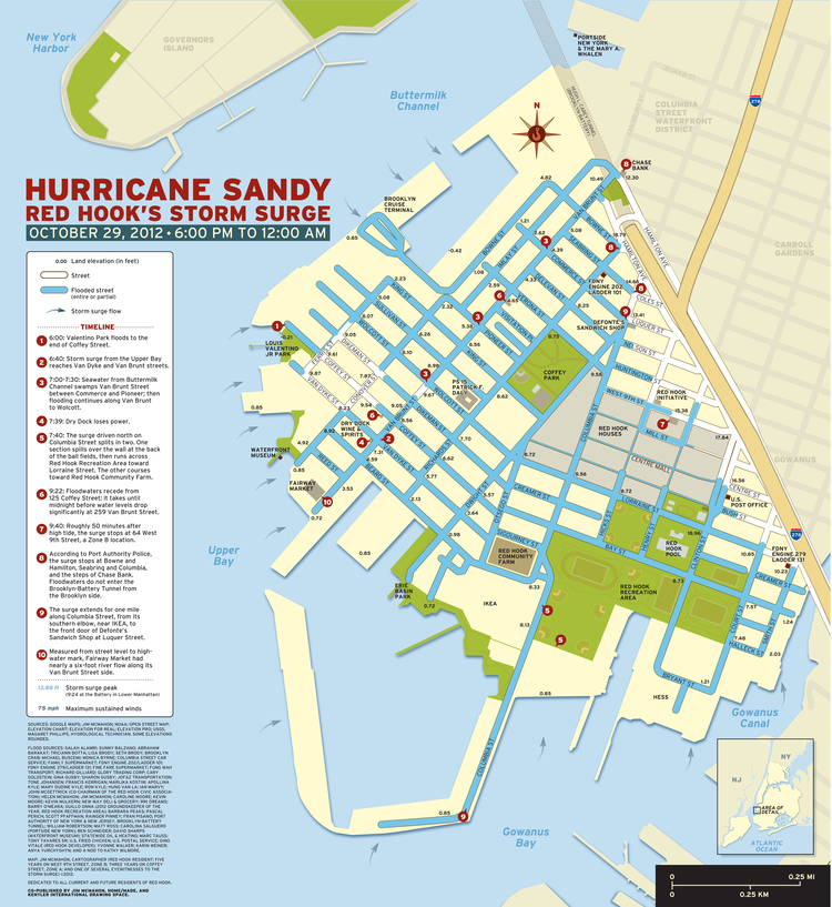 Red Hook surge (F) map
