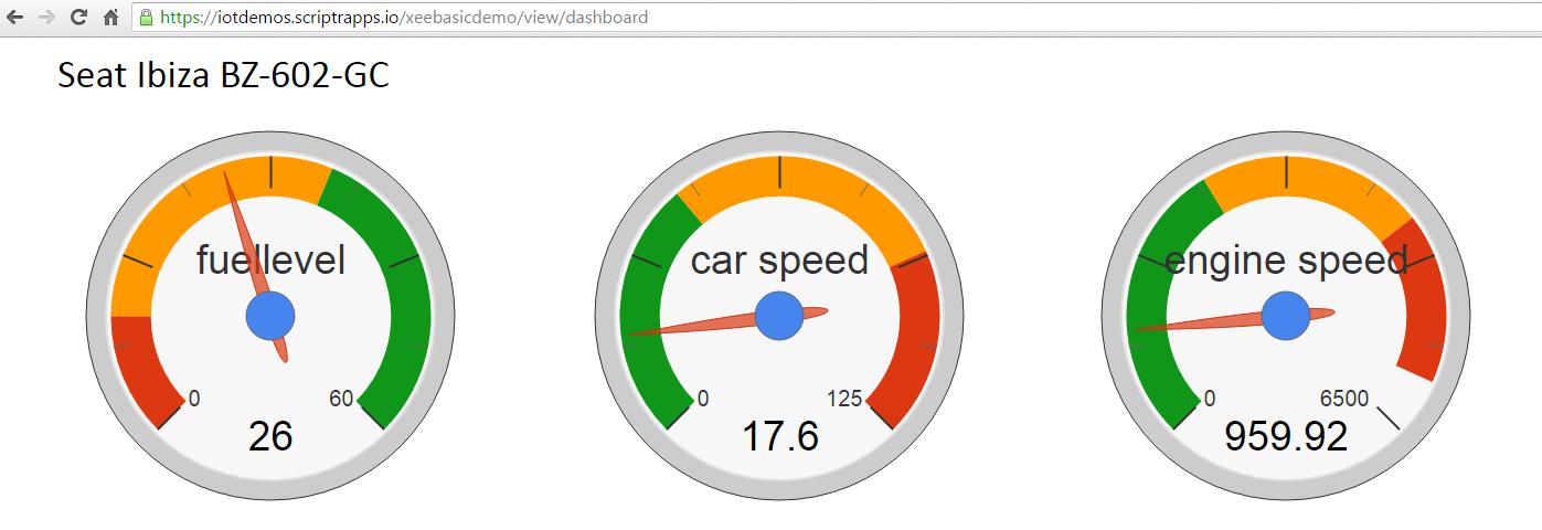xee-dashboard