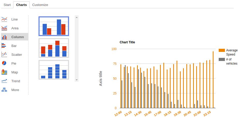chart_selector