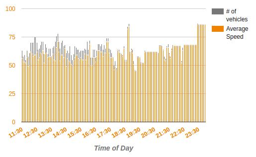uncompressed_chart