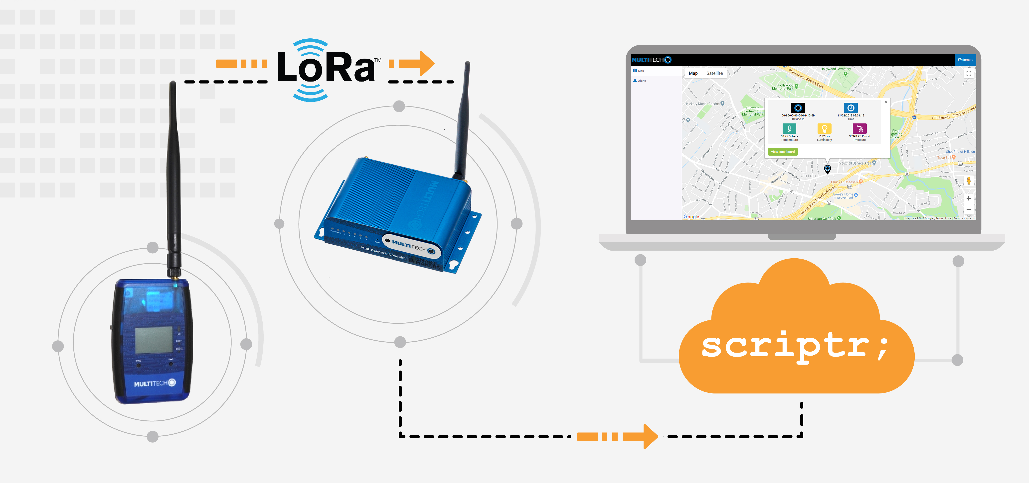Getting Started with the MultiConnect® Conduit™ IoT Starter Kit for LoRa® Technology and Scriptr.io